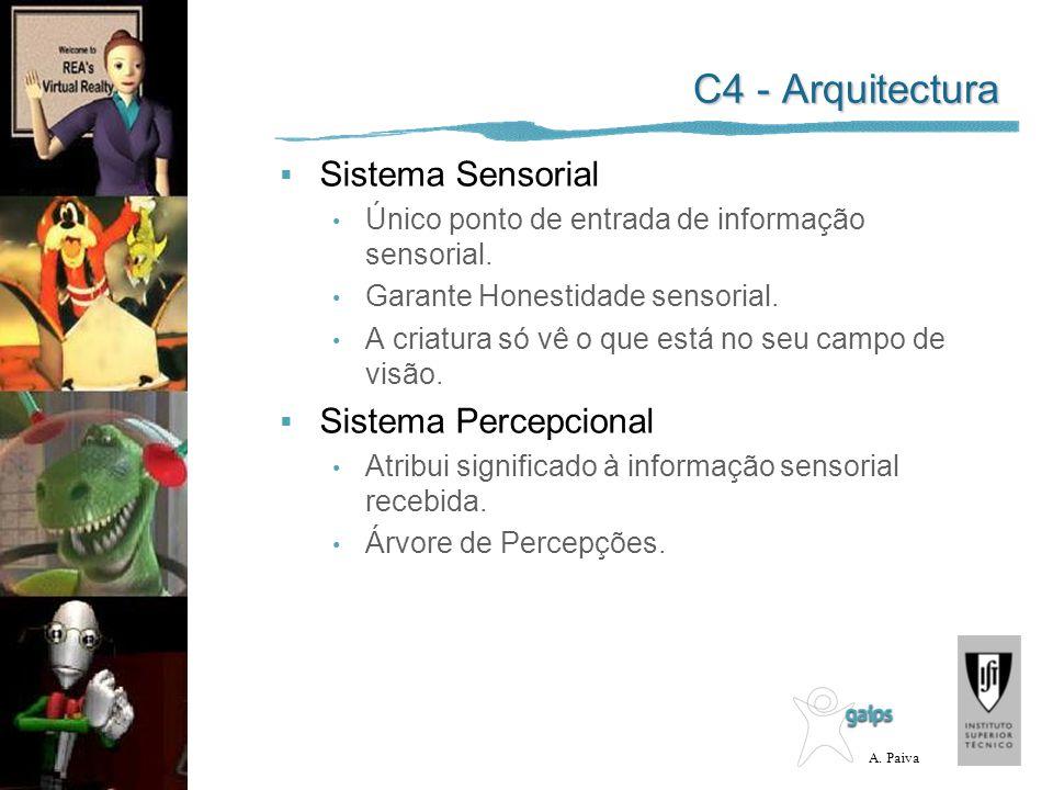 A. Paiva C4 - Arquitectura Sistema Sensorial Único ponto de entrada de informação sensorial. Garante Honestidade sensorial. A criatura só vê o que est