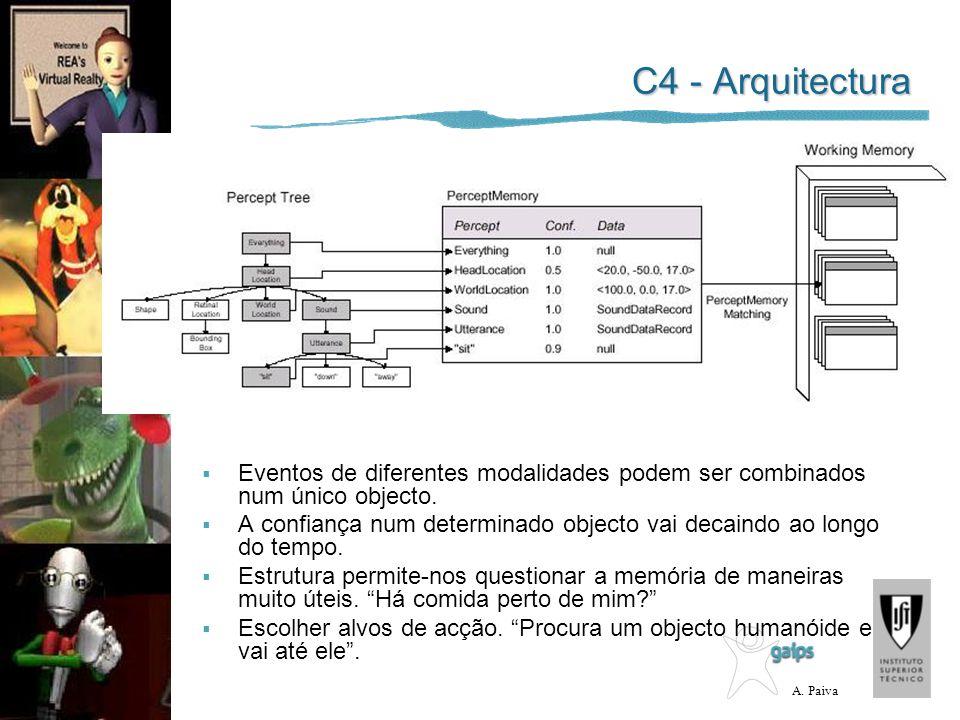 A. Paiva C4 - Arquitectura Eventos de diferentes modalidades podem ser combinados num único objecto. A confiança num determinado objecto vai decaindo