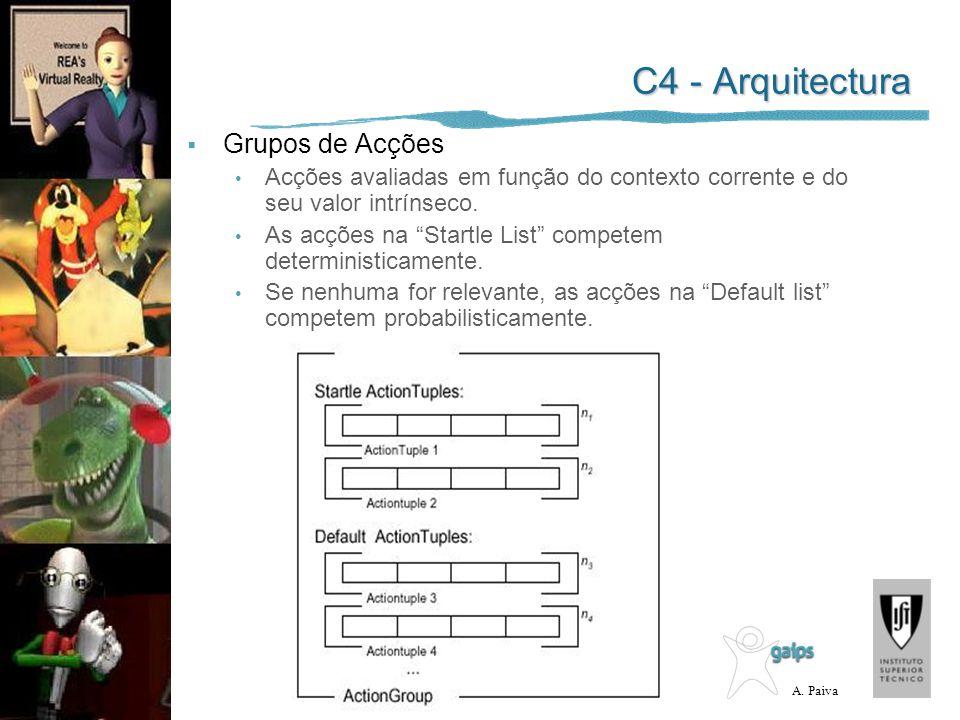 A. Paiva C4 - Arquitectura Grupos de Acções Acções avaliadas em função do contexto corrente e do seu valor intrínseco. As acções na Startle List compe