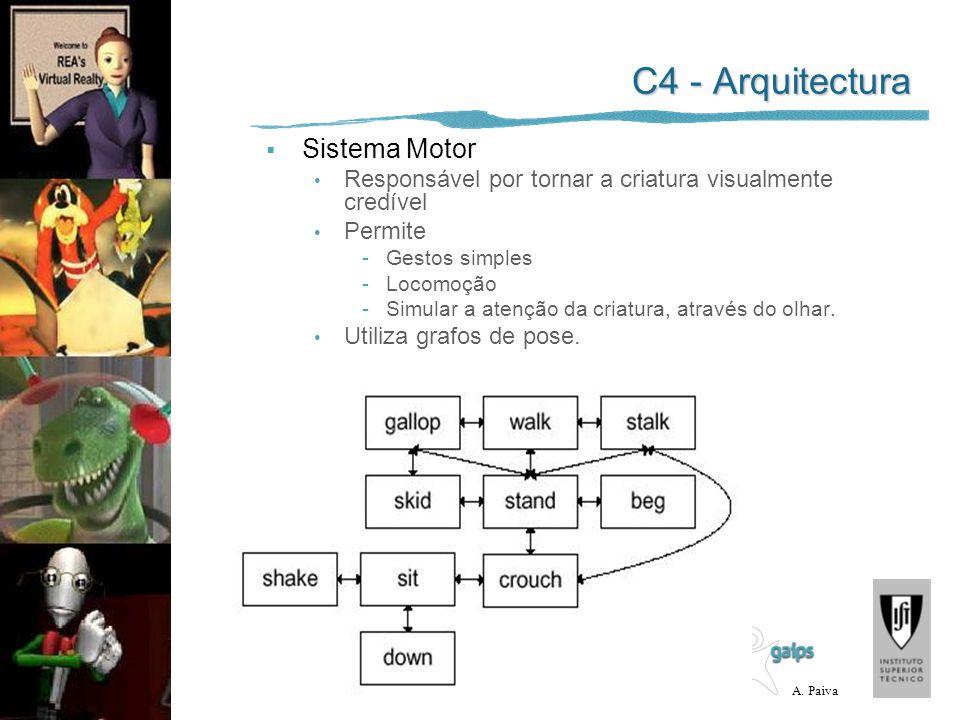 A. Paiva C4 - Arquitectura Sistema Motor Responsável por tornar a criatura visualmente credível Permite -Gestos simples -Locomoção -Simular a atenção