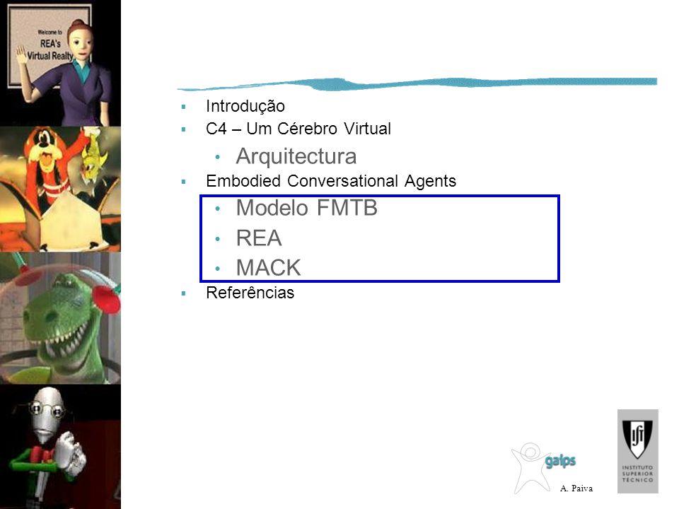 Introdução C4 – Um Cérebro Virtual Arquitectura Embodied Conversational Agents Modelo FMTB REA MACK Referências