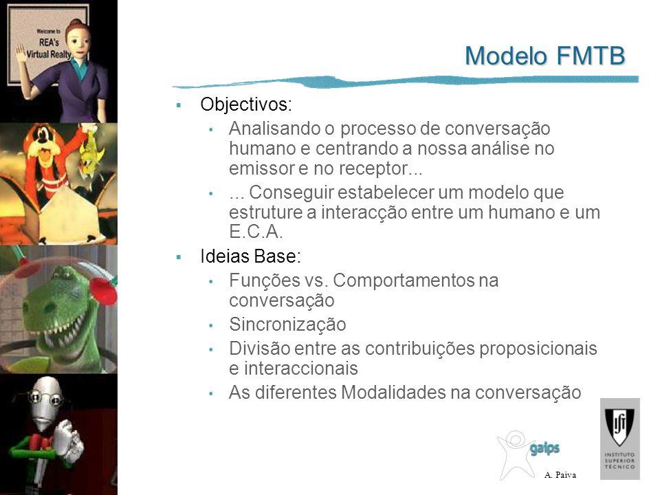 A. Paiva Modelo FMTB Objectivos: Analisando o processo de conversação humano e centrando a nossa análise no emissor e no receptor...... Conseguir esta