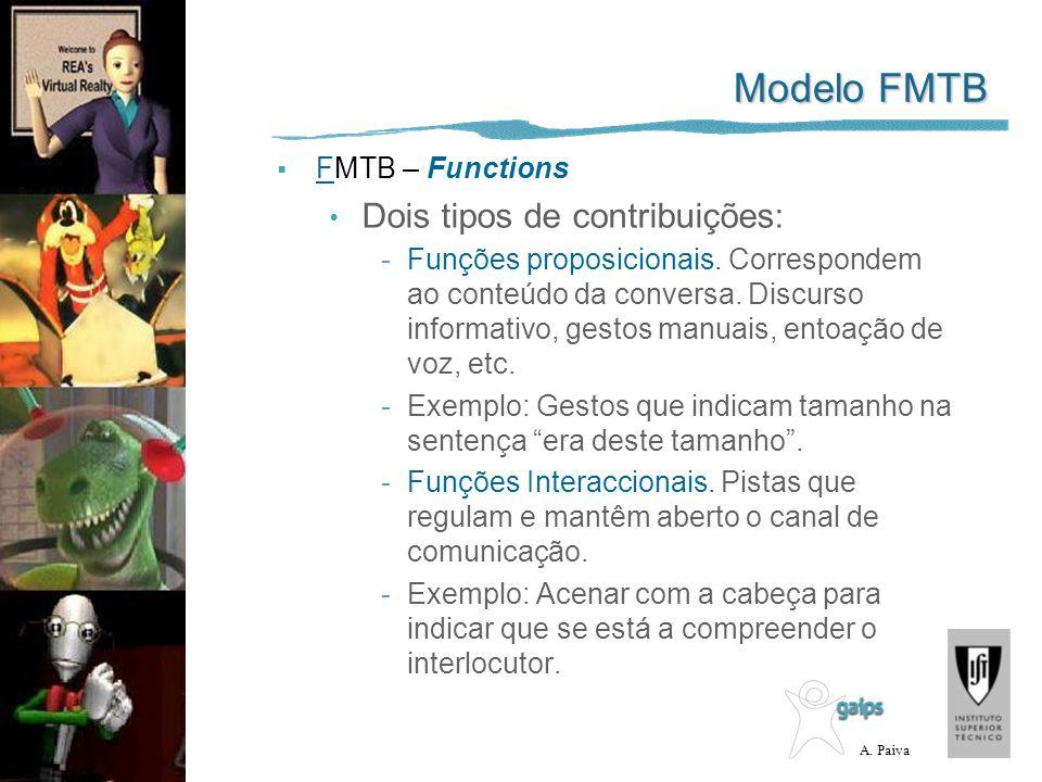 A. Paiva Modelo FMTB FMTB – Functions Dois tipos de contribuições: -Funções proposicionais. Correspondem ao conteúdo da conversa. Discurso informativo
