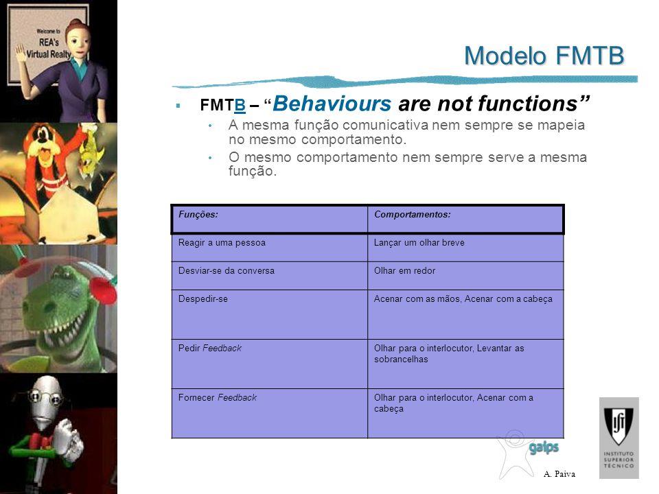 A. Paiva Modelo FMTB FMTB – Behaviours are not functions A mesma função comunicativa nem sempre se mapeia no mesmo comportamento. O mesmo comportament