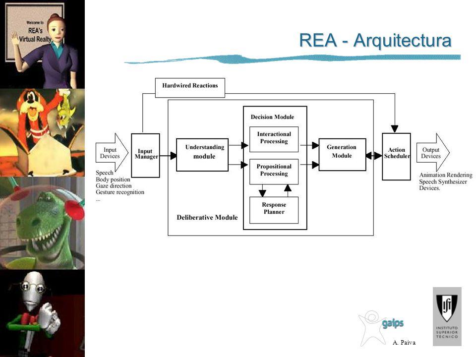 A. Paiva REA - Arquitectura