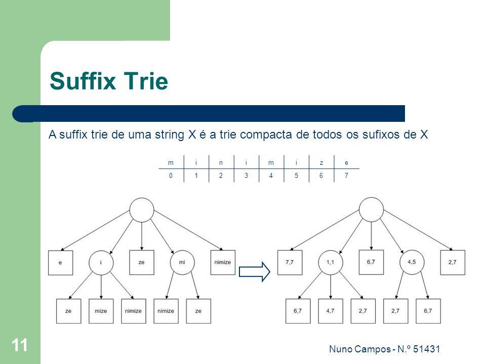 Nuno Campos - N.º 51431 11 Suffix Trie minimize 01234567 A suffix trie de uma string X é a trie compacta de todos os sufixos de X