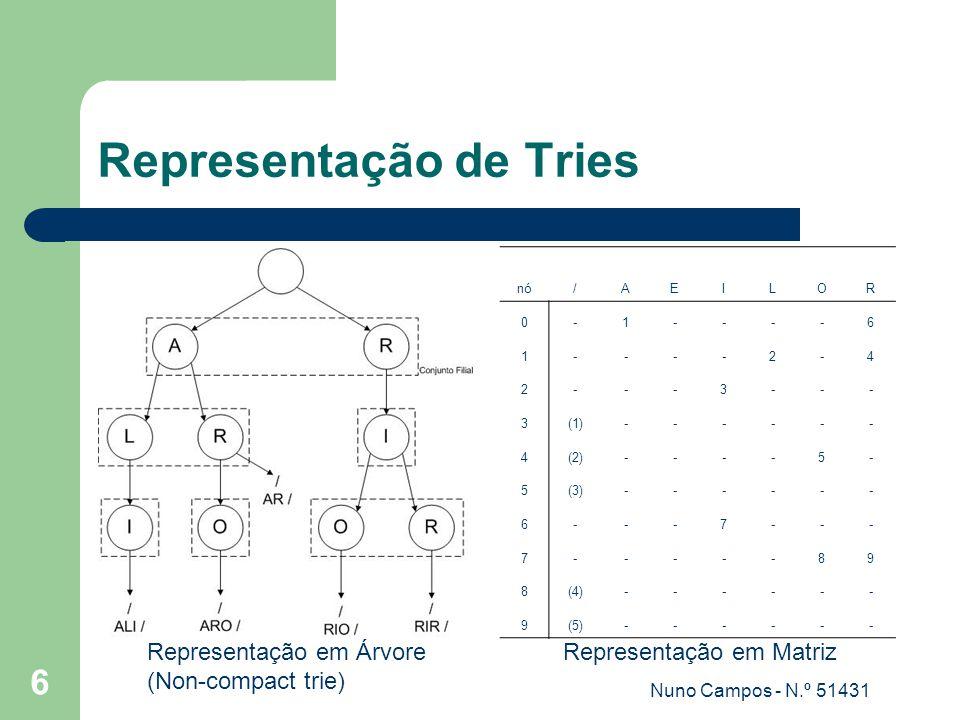 Nuno Campos - N.º 51431 6 Representação de Tries nó/AEILOR 0-1----6 1----2-4 2---3--- 3(1)------ 4(2)----5- 5(3)------ 6---7--- 7-----89 8(4)------ 9(5)------ Representação em Árvore (Non-compact trie) Representação em Matriz