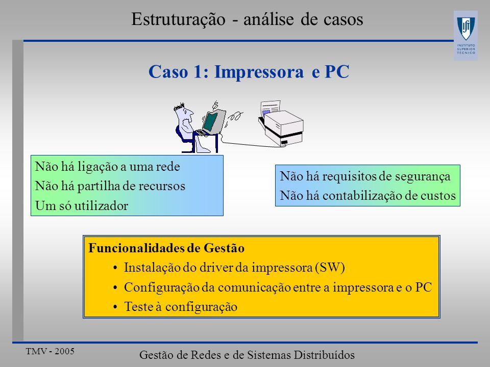 TMV - 2005 Gestão de Redes e de Sistemas Distribuídos Caso 1: Impressora e PC Estruturação - análise de casos Não há ligação a uma rede Não há partilh