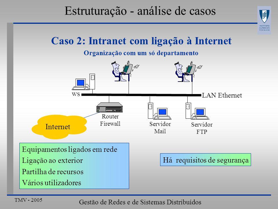 TMV - 2005 Gestão de Redes e de Sistemas Distribuídos Caso 2: Intranet com ligação à Internet Organização com um só departamento Equipamentos ligados