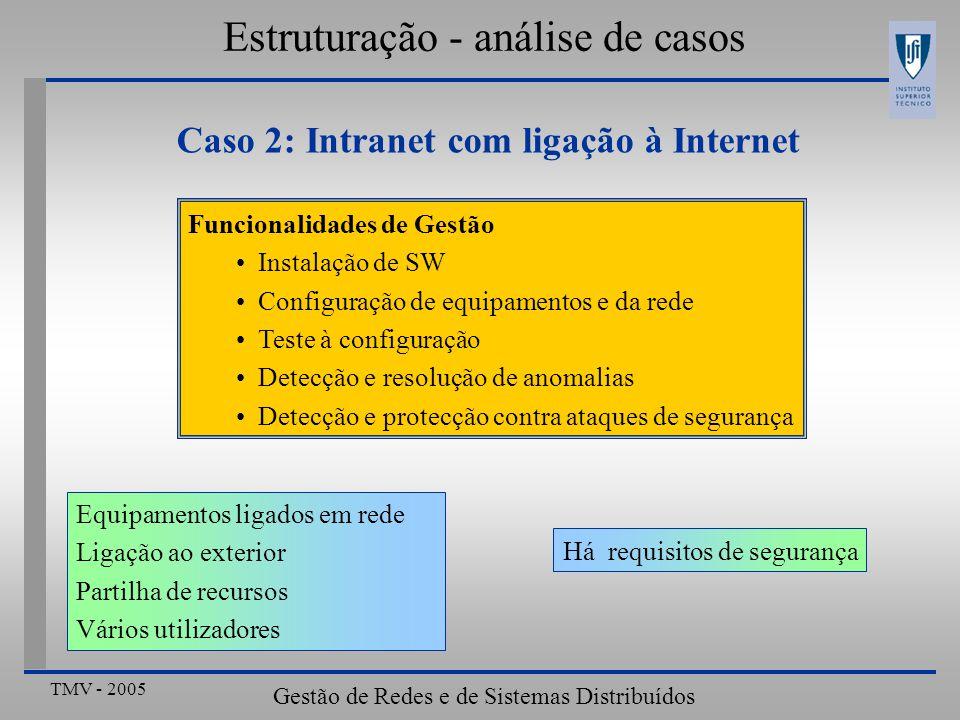 TMV - 2005 Gestão de Redes e de Sistemas Distribuídos Equipamentos ligados em rede Ligação ao exterior Partilha de recursos Vários utilizadores Há req