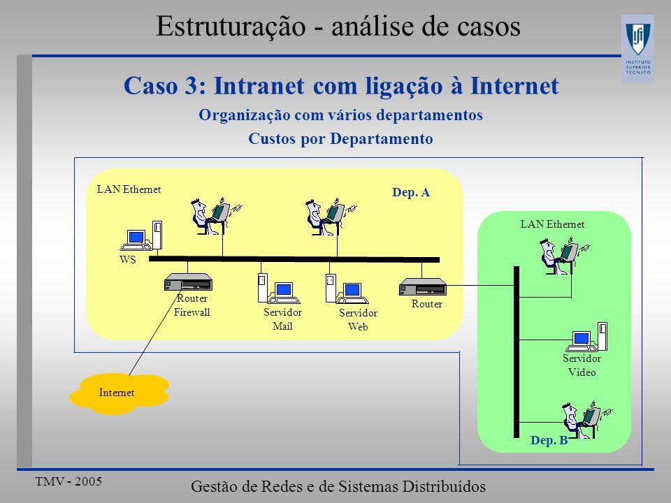 TMV - 2005 Gestão de Redes e de Sistemas Distribuídos Caso 3: Intranet com ligação à Internet Organização com vários departamentos Custos por Departam