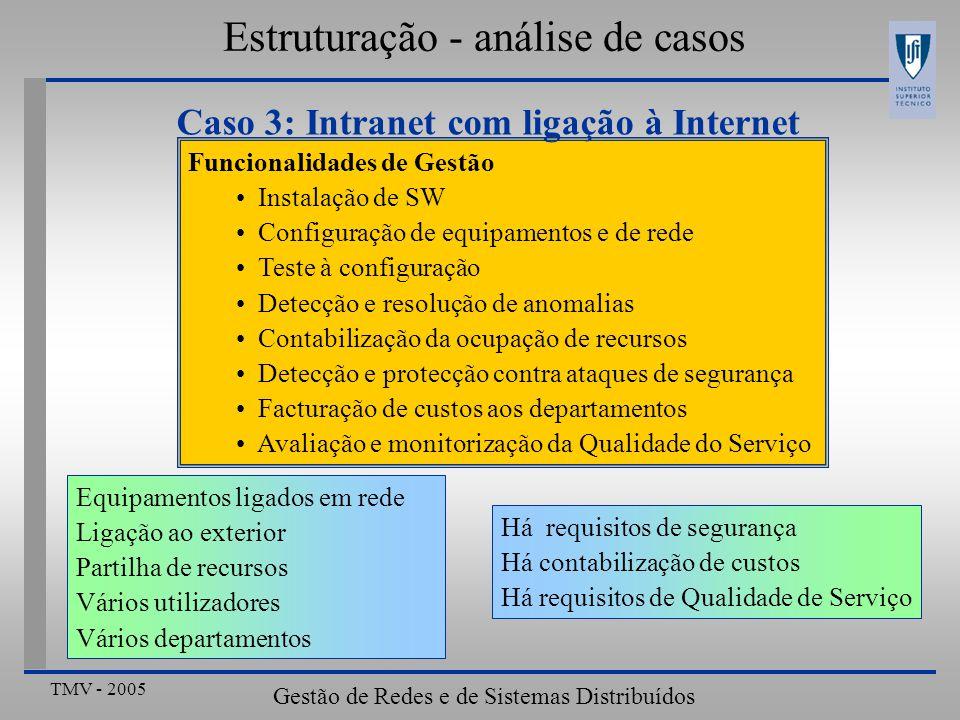 TMV - 2005 Gestão de Redes e de Sistemas Distribuídos Equipamentos ligados em rede Ligação ao exterior Partilha de recursos Vários utilizadores Vários