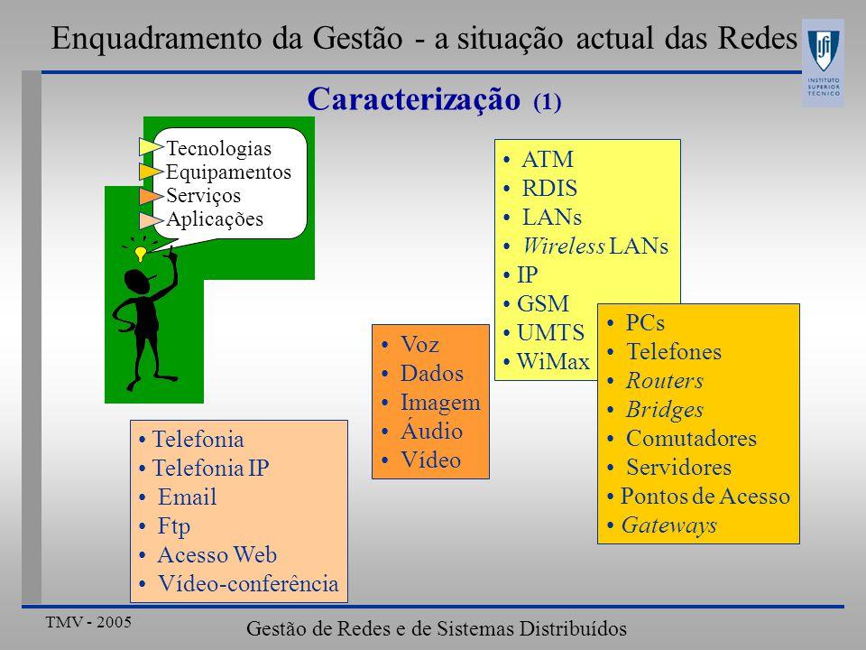 TMV - 2005 Gestão de Redes e de Sistemas Distribuídos Caracterização (1) Tecnologias Equipamentos Serviços Aplicações ATM RDIS LANs Wireless LANs IP G
