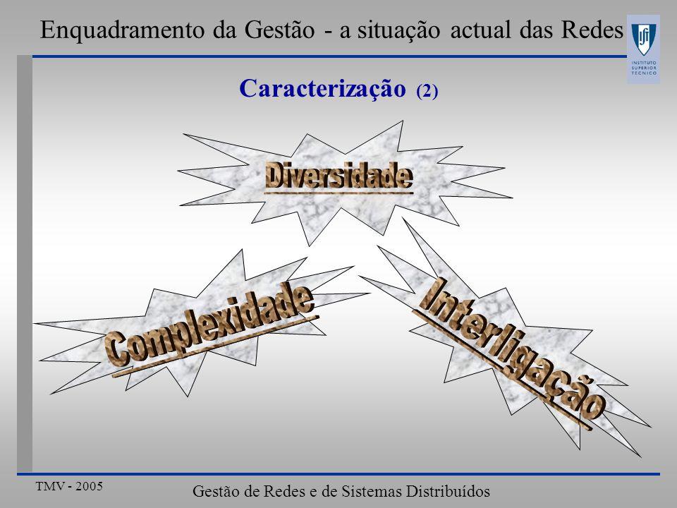 TMV - 2005 Gestão de Redes e de Sistemas Distribuídos Caracterização (2) Enquadramento da Gestão - a situação actual das Redes