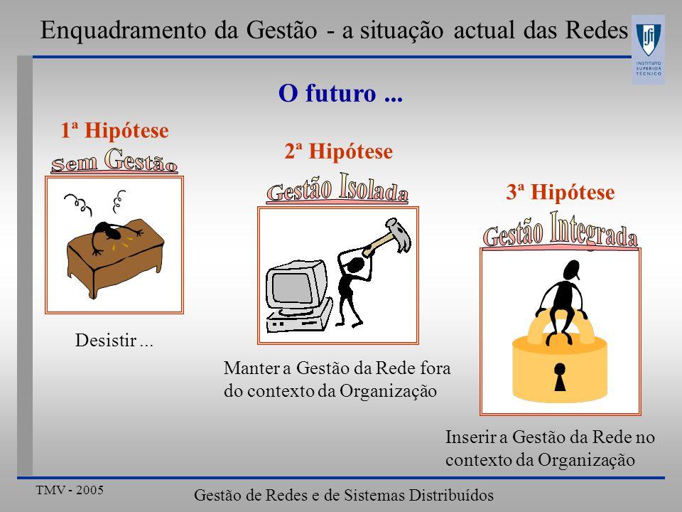 TMV - 2005 Gestão de Redes e de Sistemas Distribuídos O futuro... 2ª Hipótese Manter a Gestão da Rede fora do contexto da Organização 3ª Hipótese Inse