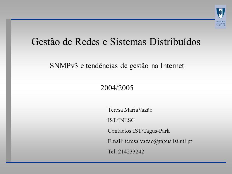 TMV - 2004 Gestão de Redes e Sistemas Distribuídos 12 Arquitectura de Gestão Internet-SNMPv3 Despacho de PDU Despacho de Msg.
