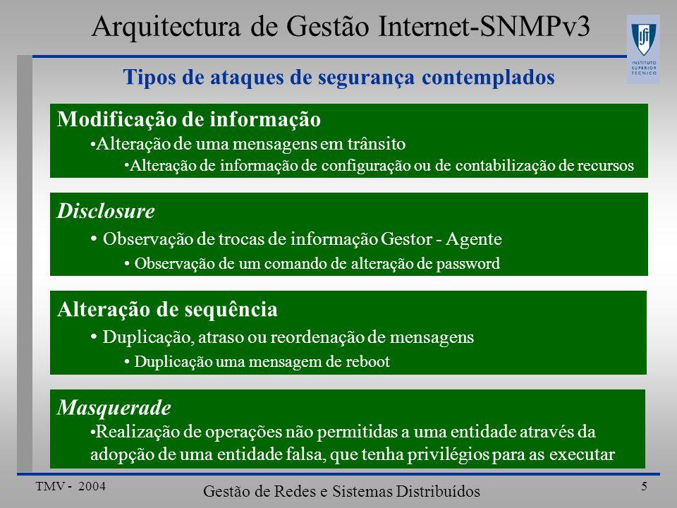 TMV - 2004 Gestão de Redes e Sistemas Distribuídos 16 Arquitectura de Gestão Internet-SNMPv2