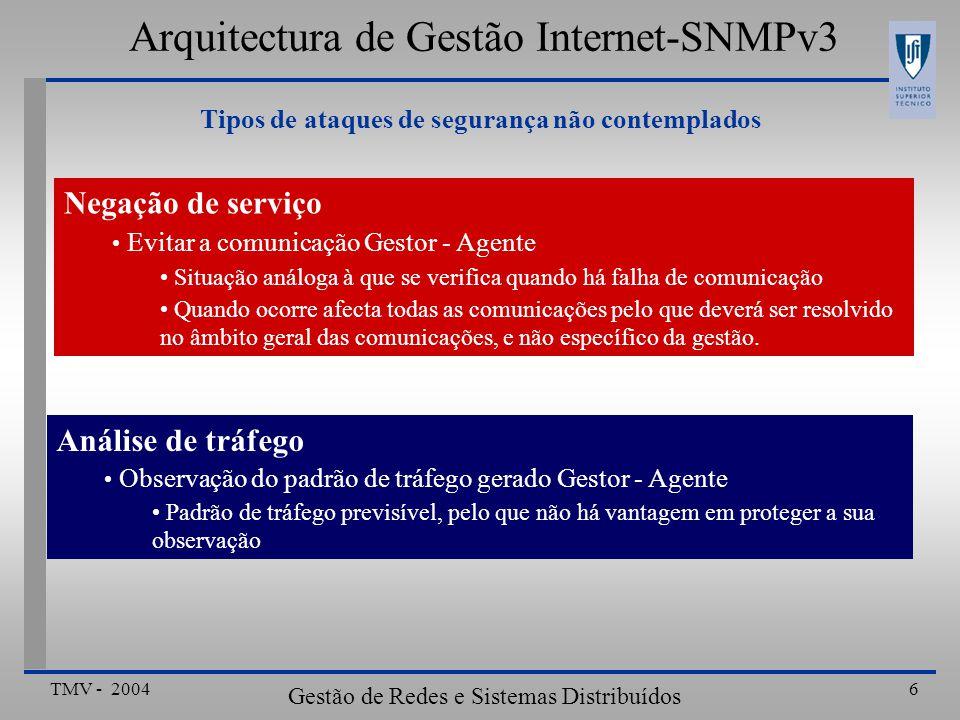 TMV - 2004 Gestão de Redes e Sistemas Distribuídos 7 Conceito de entidade A arquitectura de Gestão SNMP é constituída por um conjunto de entidades SNMP distribuídas, que cooperam entre si.