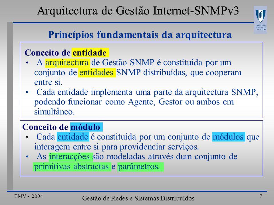 TMV - 2004 Gestão de Redes e Sistemas Distribuídos 18 Arquitectura de Gestão Internet-SNMPv3 ?.