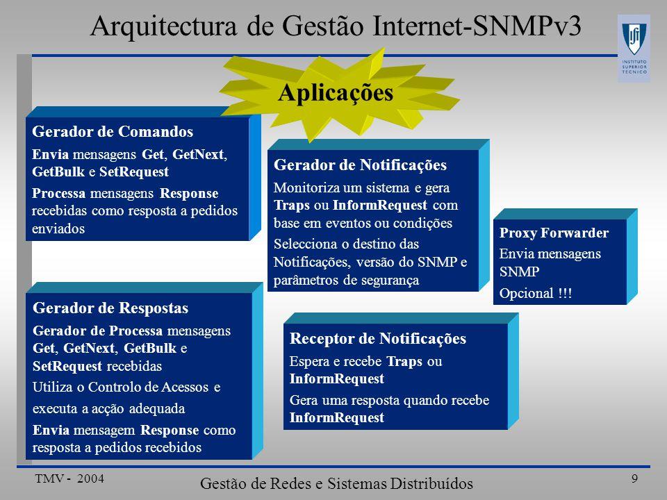TMV - 2004 Gestão de Redes e Sistemas Distribuídos 10 Arquitectura de Gestão Internet-SNMPv3 Despacho Coordena a transferência de PDUs entre a rede e as aplicações Segurança Serviços de segurança Ex: autenticação e confidencialidade Controlo de Acesso Serviços de autorização que uma aplicação necessita para a verificação de privilégios Processamento mensagens Conversão PDUs mensagens SNMP Máquina SNMP