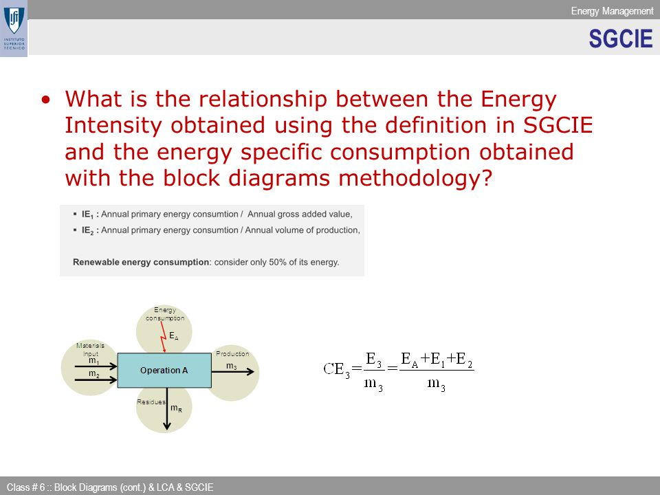 Energy Management Class # 6 :: Block Diagrams (cont.) & LCA & SGCIE SGCIE What is the relationship between the Energy Intensity obtained using the def