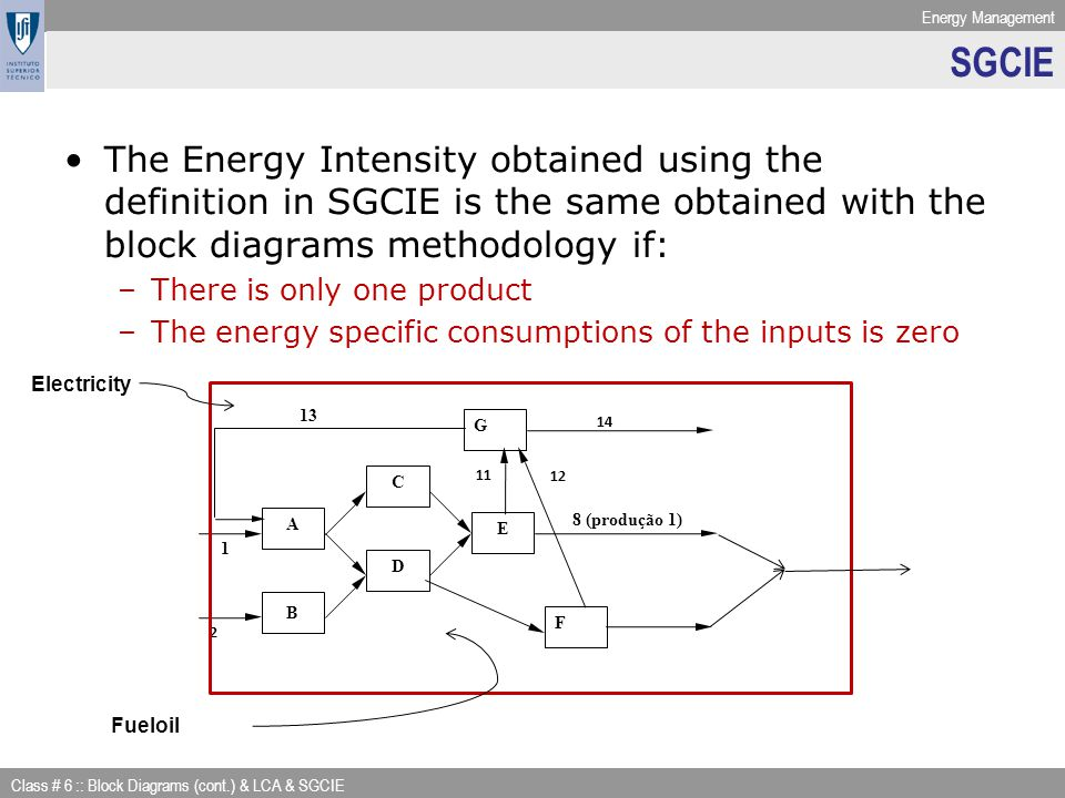 Energy Management Class # 6 :: Block Diagrams (cont.) & LCA & SGCIE SGCIE The Energy Intensity obtained using the definition in SGCIE is the same obta