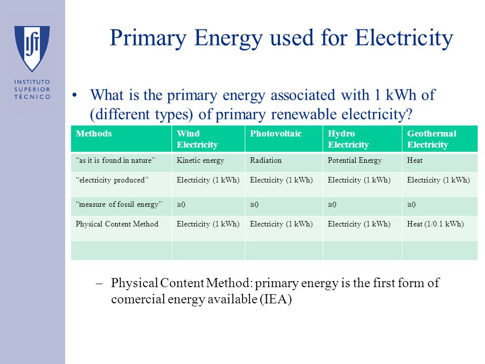 Primary Energy used for Electricity What is the primary energy associated with 1 kWh of (different types) of primary renewable electricity? –Physical