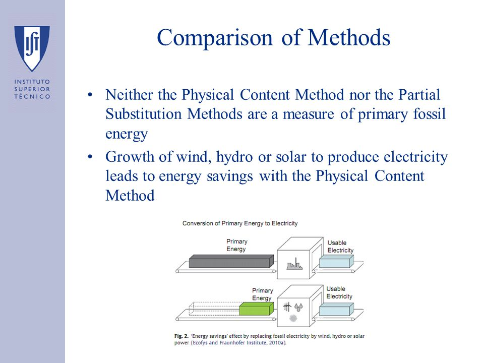 Comparison of Methods Neither the Physical Content Method nor the Partial Substitution Methods are a measure of primary fossil energy Growth of wind,