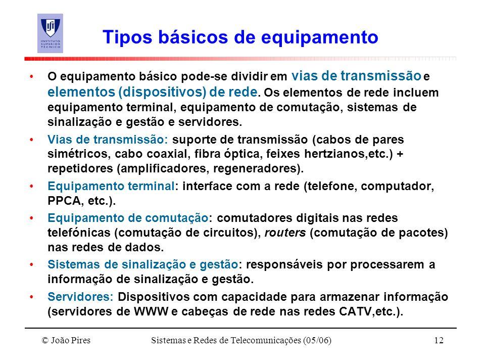 © João PiresSistemas e Redes de Telecomunicações (05/06)12 Tipos básicos de equipamento O equipamento básico pode-se dividir em vias de transmissão e