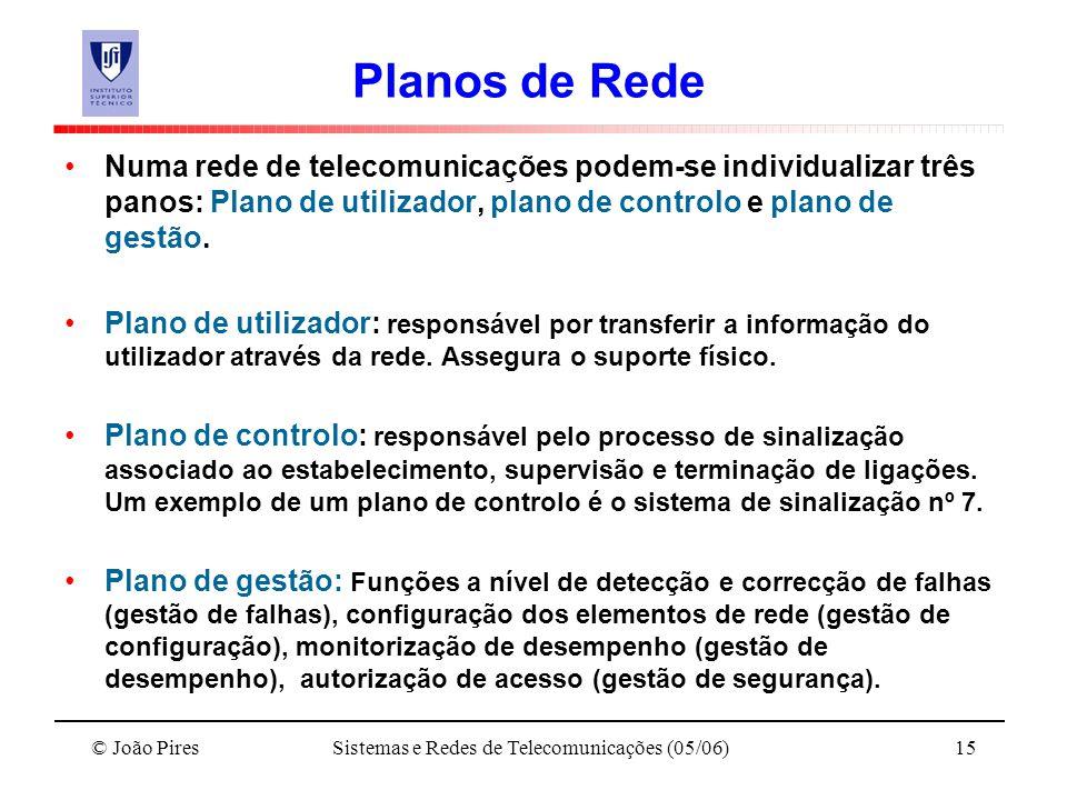 © João PiresSistemas e Redes de Telecomunicações (05/06)15 Planos de Rede Numa rede de telecomunicações podem-se individualizar três panos: Plano de u