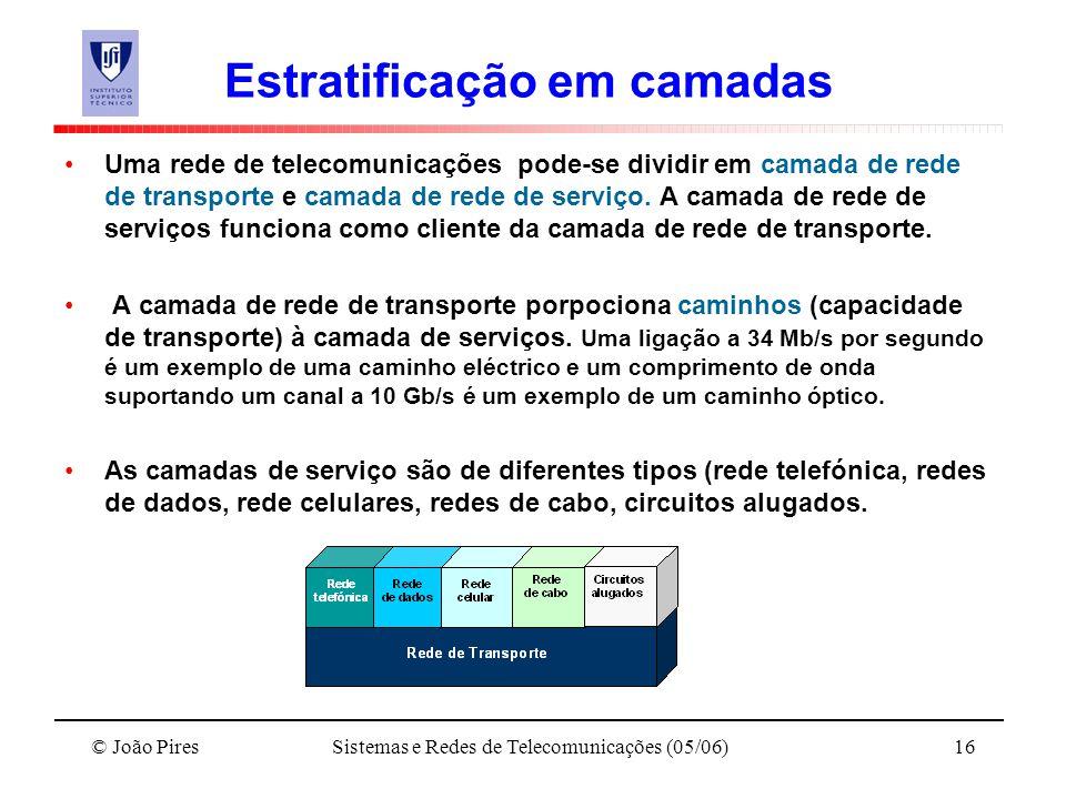 © João PiresSistemas e Redes de Telecomunicações (05/06)16 Estratificação em camadas Uma rede de telecomunicações pode-se dividir em camada de rede de