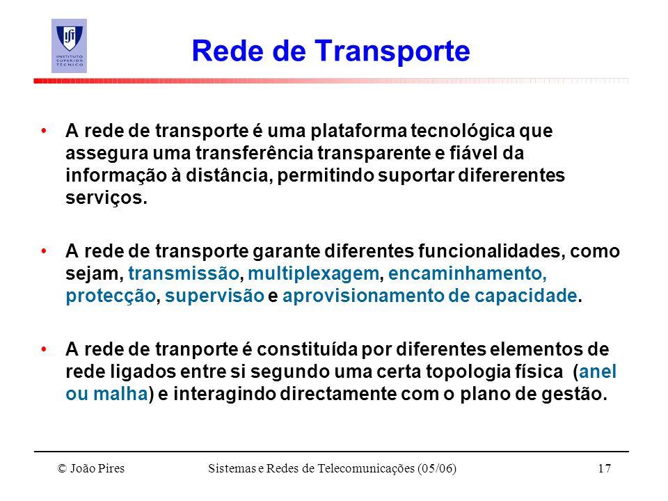 © João PiresSistemas e Redes de Telecomunicações (05/06)17 Rede de Transporte A rede de transporte é uma plataforma tecnológica que assegura uma trans