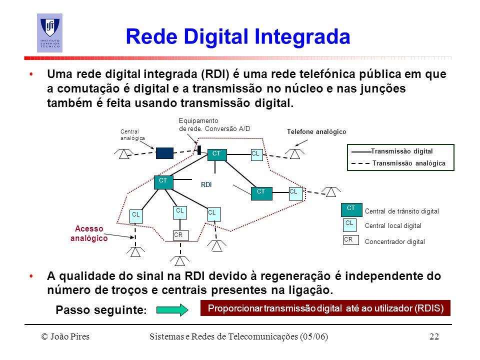 © João PiresSistemas e Redes de Telecomunicações (05/06)22 Rede Digital Integrada Uma rede digital integrada (RDI) é uma rede telefónica pública em qu