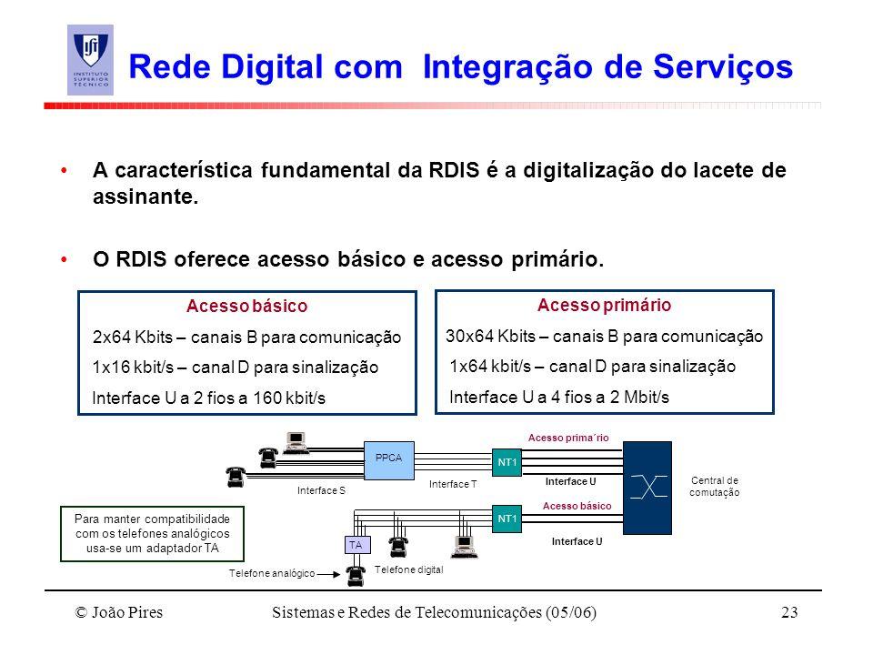 © João PiresSistemas e Redes de Telecomunicações (05/06)23 Rede Digital com Integração de Serviços A característica fundamental da RDIS é a digitaliza
