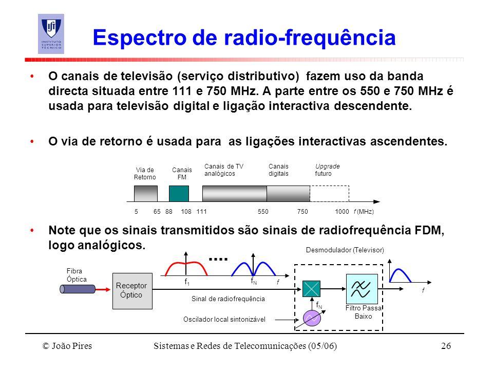 © João PiresSistemas e Redes de Telecomunicações (05/06)26 Espectro de radio-frequência O canais de televisão (serviço distributivo) fazem uso da band