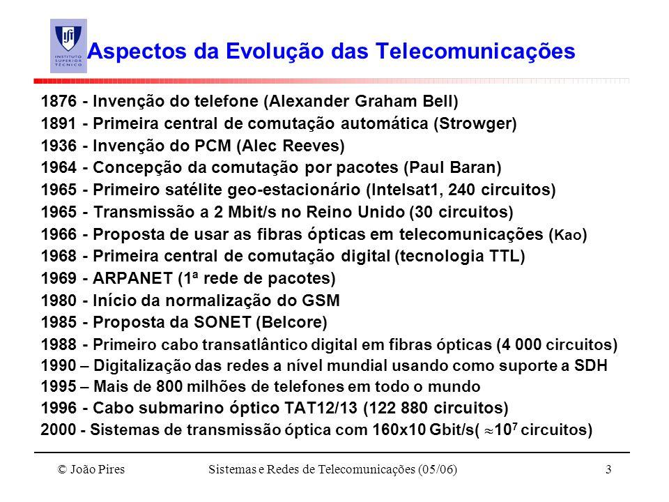 © João PiresSistemas e Redes de Telecomunicações (05/06)3 Aspectos da Evolução das Telecomunicações 1876 - Invenção do telefone (Alexander Graham Bell