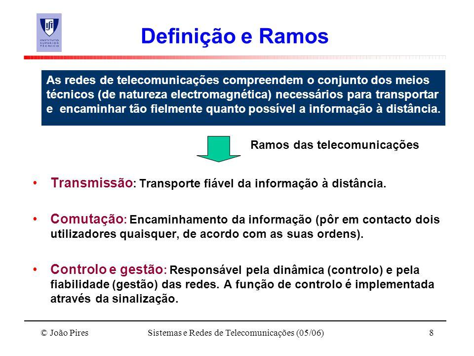 © João PiresSistemas e Redes de Telecomunicações (05/06)8 Definição e Ramos Transmissão : Transporte fiável da informação à distância. Comutação : Enc