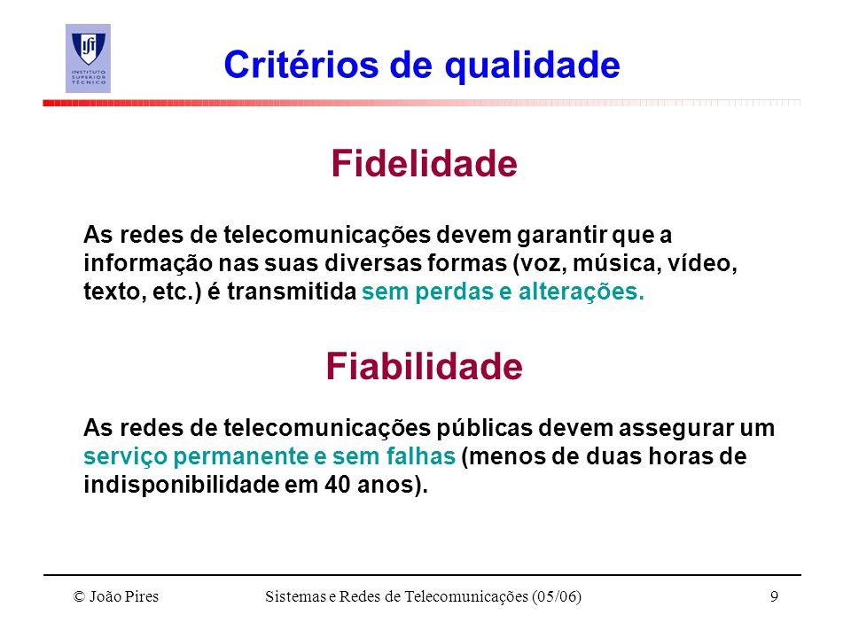 © João PiresSistemas e Redes de Telecomunicações (05/06)9 Critérios de qualidade As redes de telecomunicações devem garantir que a informação nas suas