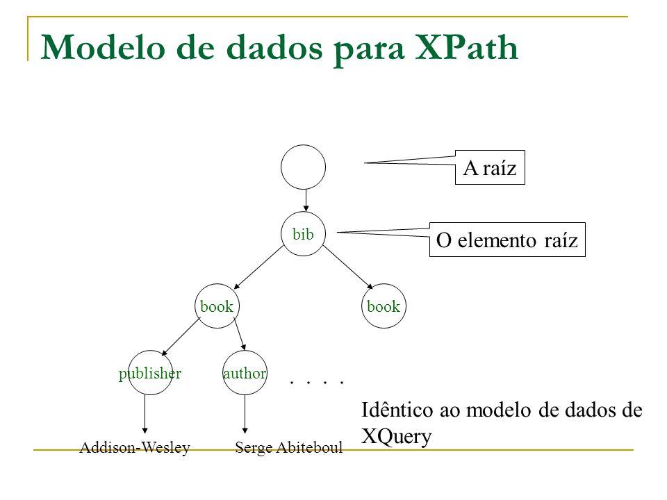 Modelo de dados para XPath bib book publisherauthor.. Addison-WesleySerge Abiteboul A raíz O elemento raíz Idêntico ao modelo de dados de XQuery