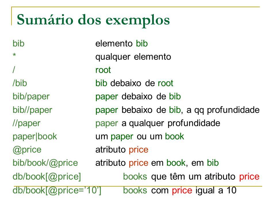 Sumário dos exemplos bibelemento bib *qualquer elemento /root /bibbib debaixo de root bib/paperpaper debaixo de bib bib//paperpaper bebaixo de bib, a