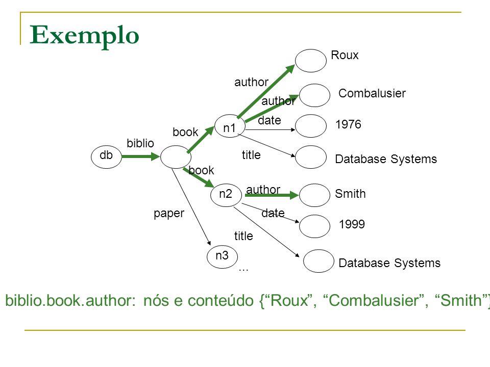 Expressões simples /bib/book/year Resultado: 1995 1998 /bib/paper/year Resultado: empty (não existem artigos)