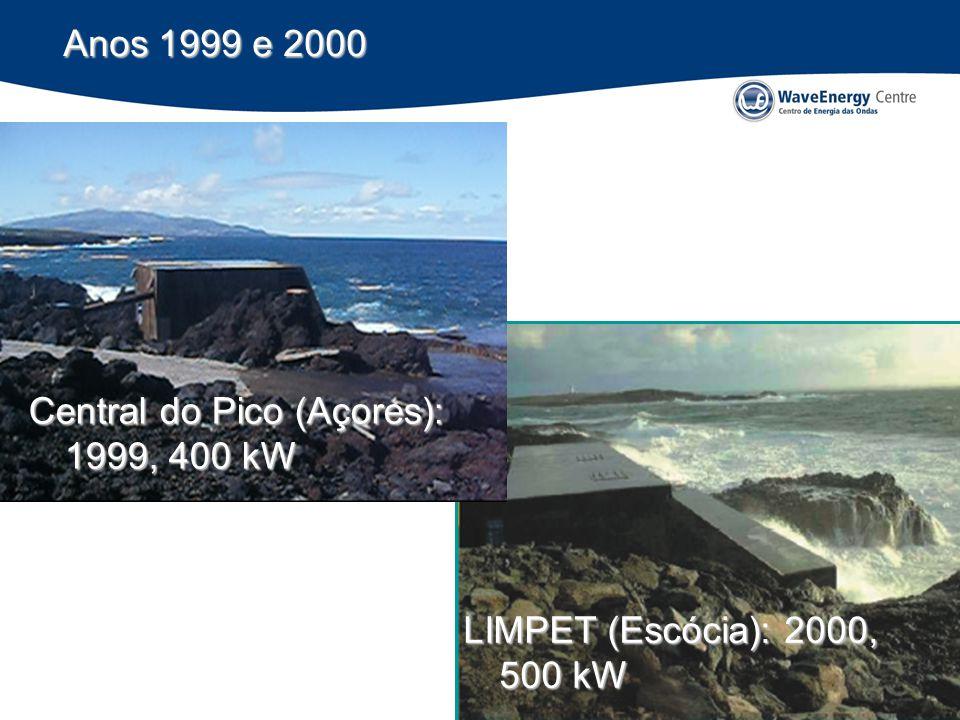Central do Pico (Açores): 1999, 400 kW Anos 1999 e 2000 LIMPET (Escócia): 2000, 500 kW