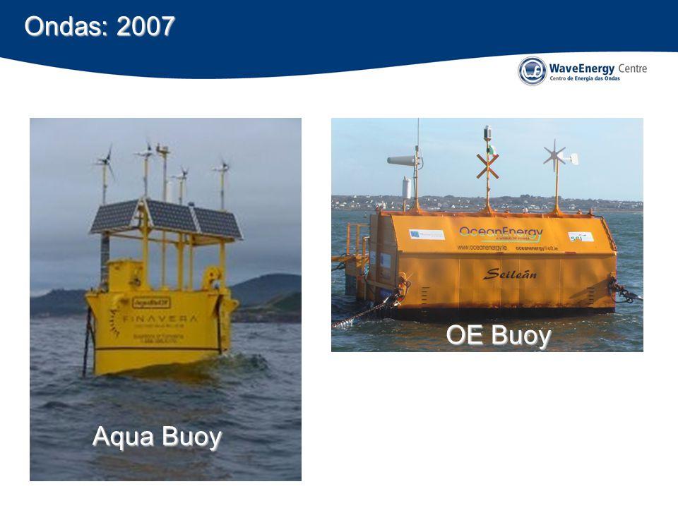 Ondas: 2007 Aqua Buoy OE Buoy