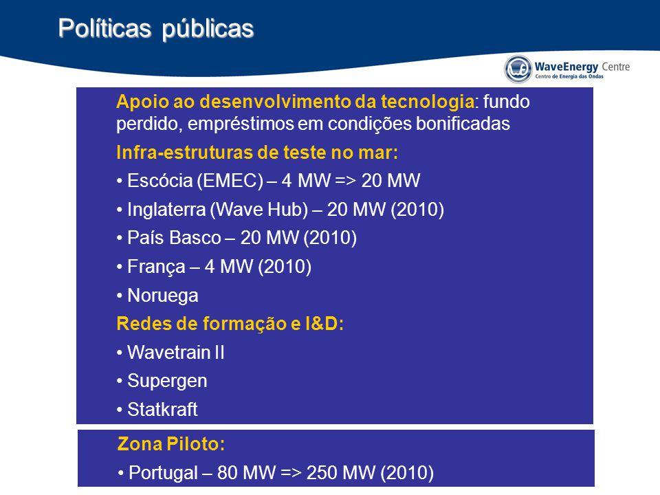 Apoio ao desenvolvimento da tecnologia: fundo perdido, empréstimos em condições bonificadas Infra-estruturas de teste no mar: Escócia (EMEC) – 4 MW => 20 MW Inglaterra (Wave Hub) – 20 MW (2010) País Basco – 20 MW (2010) França – 4 MW (2010) Noruega Redes de formação e I&D: Wavetrain II Supergen Statkraft Políticas públicas Zona Piloto: Portugal – 80 MW => 250 MW (2010)