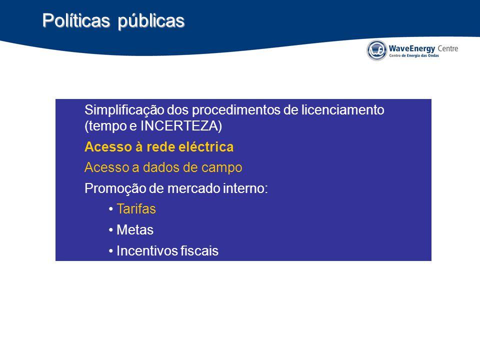 Simplificação dos procedimentos de licenciamento (tempo e INCERTEZA) Acesso à rede eléctrica Acesso a dados de campo Promoção de mercado interno: Tarifas Metas Incentivos fiscais Políticas públicas