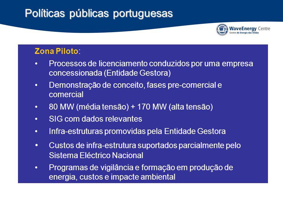 Políticas públicas portuguesas Zona Piloto: Processos de licenciamento conduzidos por uma empresa concessionada (Entidade Gestora) Demonstração de conceito, fases pre-comercial e comercial 80 MW (média tensão) + 170 MW (alta tensão) Zona Piloto: Processos de licenciamento conduzidos por uma empresa concessionada (Entidade Gestora) Demonstração de conceito, fases pre-comercial e comercial 80 MW (média tensão) + 170 MW (alta tensão) SIG com dados relevantes Infra-estruturas promovidas pela Entidade Gestora Custos de infra-estrutura suportados parcialmente pelo Sistema Eléctrico Nacional Programas de vigilância e formação em produção de energia, custos e impacte ambiental