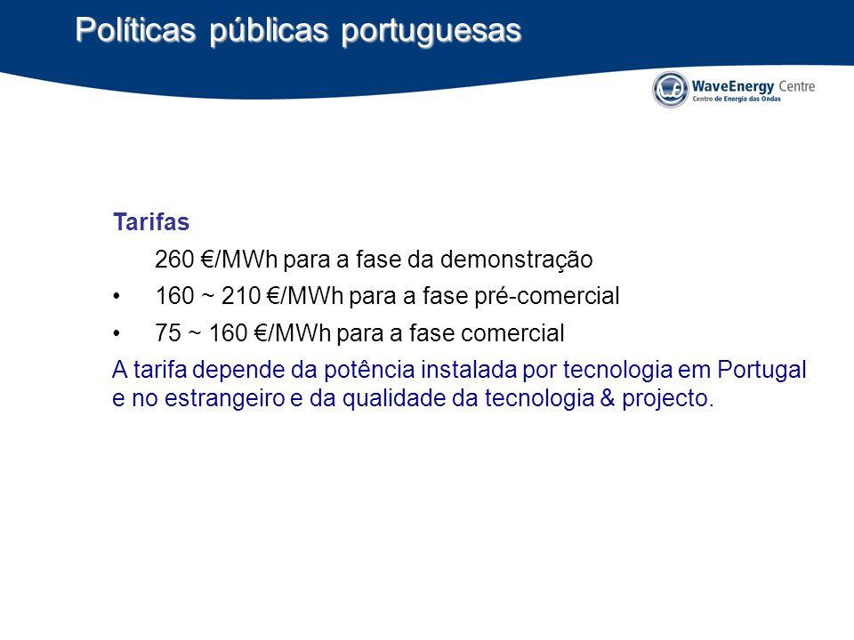 Políticas públicas portuguesas Tarifas: 260 /MWh para a fase da demonstração 160 ~ 210 /MWh para a fase pré-comercial 75 ~ 160 /MWh para a fase comercial A tarifa depende da potência instalada por tecnologia em Portugal e no estrangeiro e da qualidade da tecnologia & projecto.