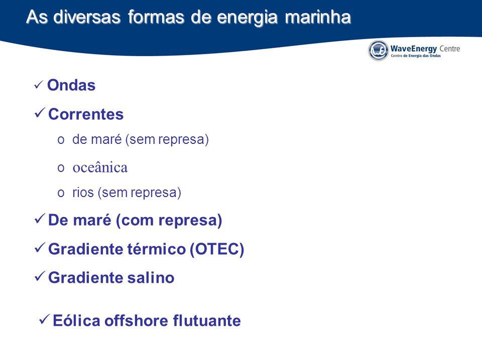 As diversas formas de energia marinha Ondas Correntes o de maré (sem represa) o oceânica o rios (sem represa) De maré (com represa) Gradiente térmico (OTEC) Gradiente salino Eólica offshore flutuante