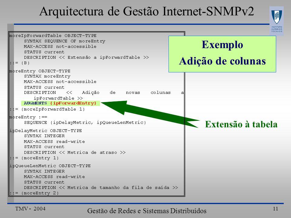 TMV - 2004 Gestão de Redes e Sistemas Distribuídos 11 Extensão à tabela Exemplo Adição de colunas Arquitectura de Gestão Internet-SNMPv2