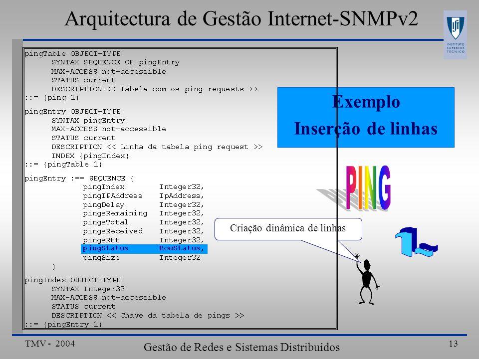 TMV - 2004 Gestão de Redes e Sistemas Distribuídos 13 Criação dinâmica de linhas Exemplo Inserção de linhas Arquitectura de Gestão Internet-SNMPv2